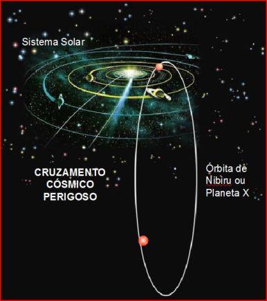 orbita_nibiru-cruzamento-perigoso